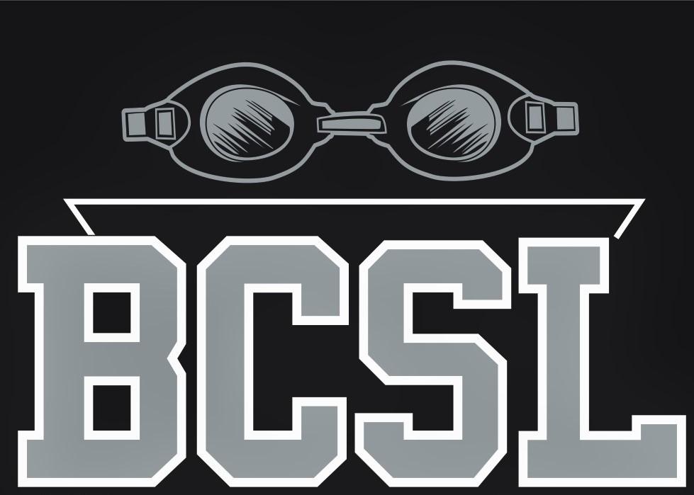 Butler County Swim League